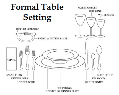 fine dining table setting diagram. formal table setting diagram37