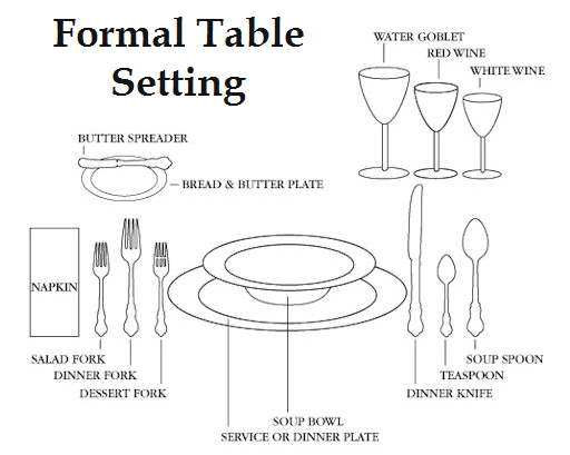 Here is a helpful diagram to follow and links to wonderful articles on setting the table at Laura Casey Interiors and Martha Stewart.  sc 1 st  Simplified Bee : thanksgiving table settings martha stewart - pezcame.com