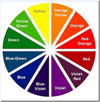 Color Psychology in Interior Design by Guest Blogger Michaela