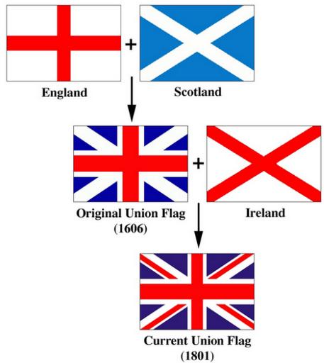 union-jack-history-image