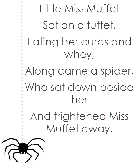 Miss Muffet Spider Quote