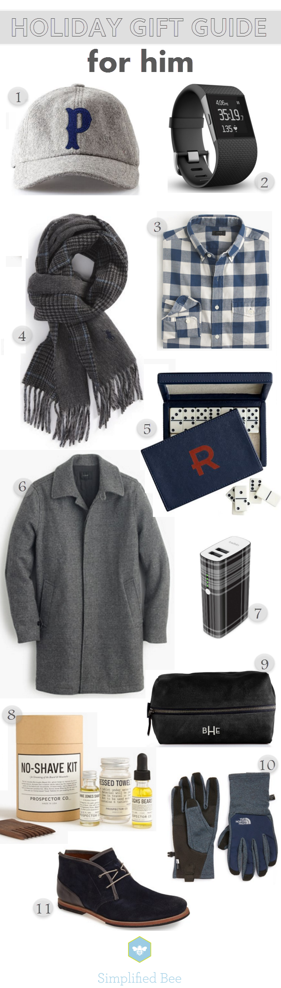 holiday gift guide 2015 // for him // via @simplifiedbee #holiday #giftguide