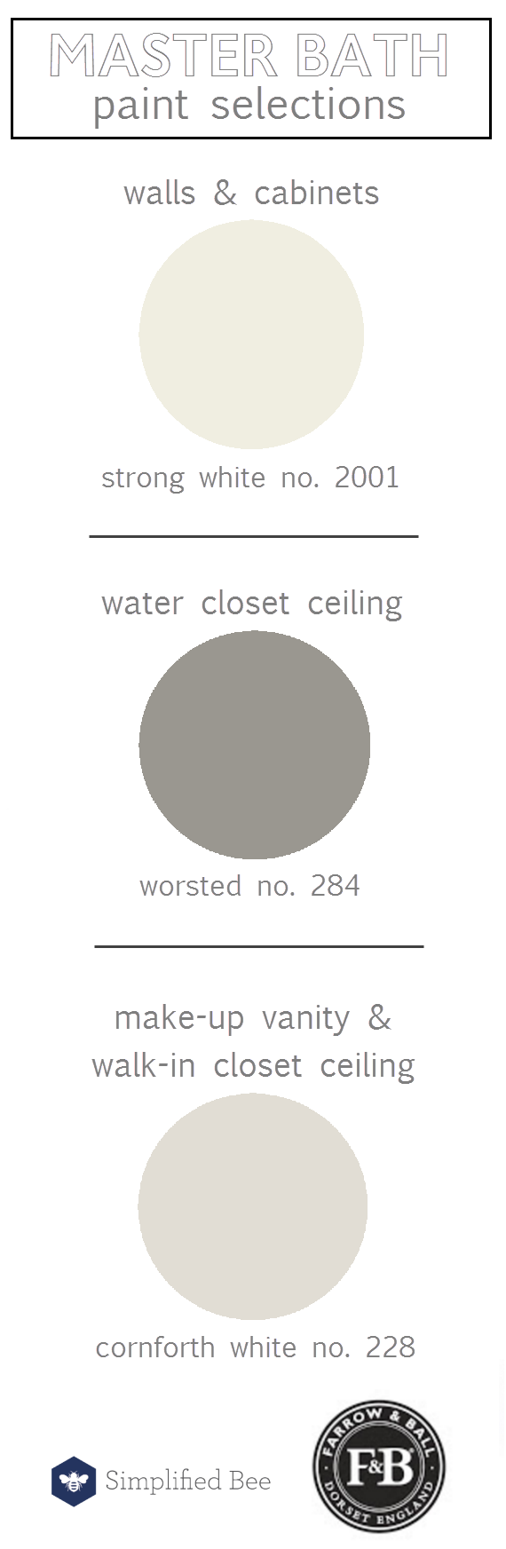 farrow & ball paint colors // bathroom // @simplifiedbee #oneroomchallenge