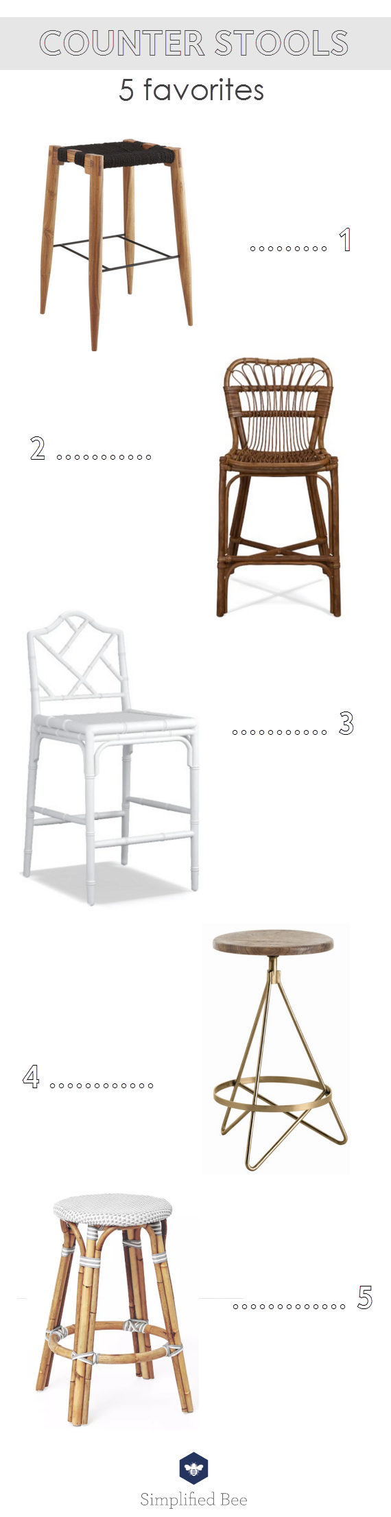 kitchen counter stools // round-up // @simplifiedbee