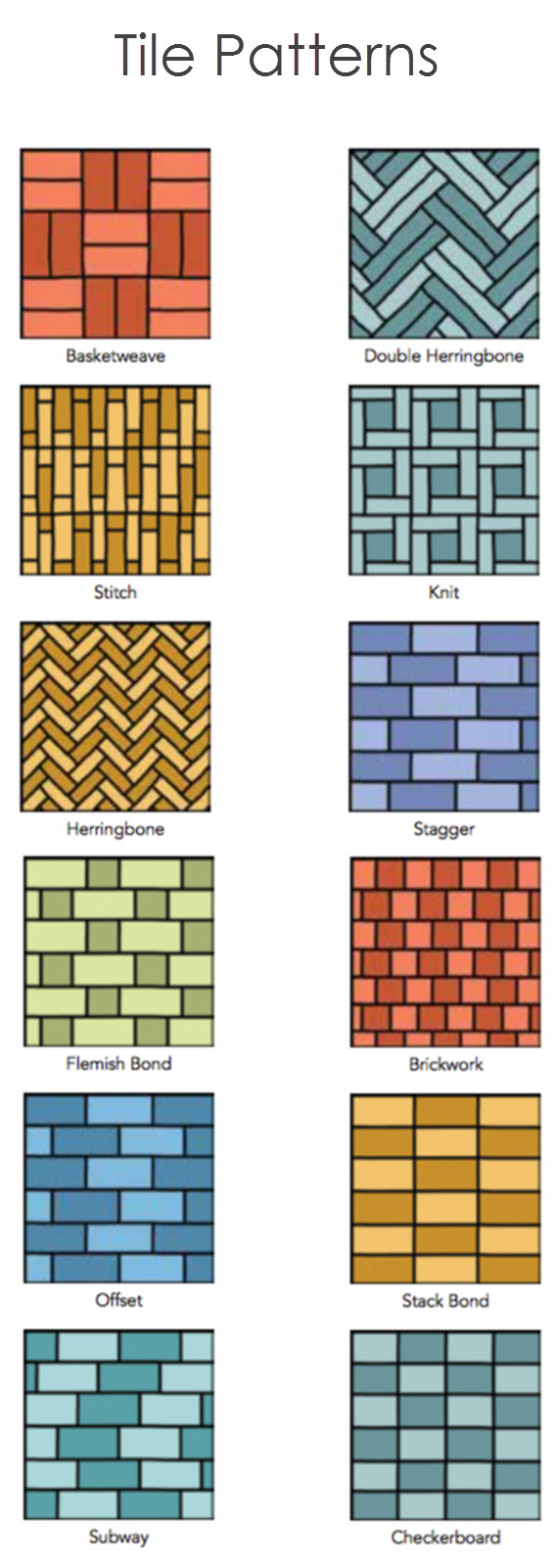 tile patterns // home decor cheat sheets // book review