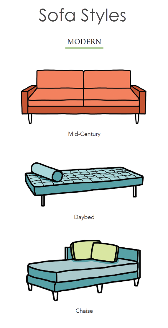 sofa styles // home decor cheat sheets // book review