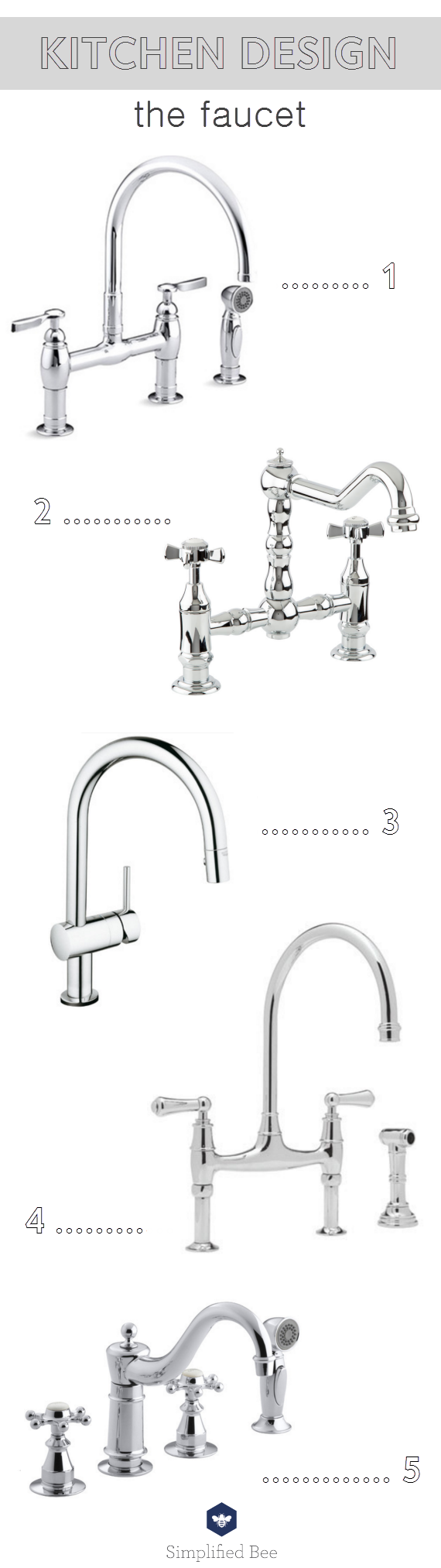 kitchen faucet round-up // @simplifiedbee