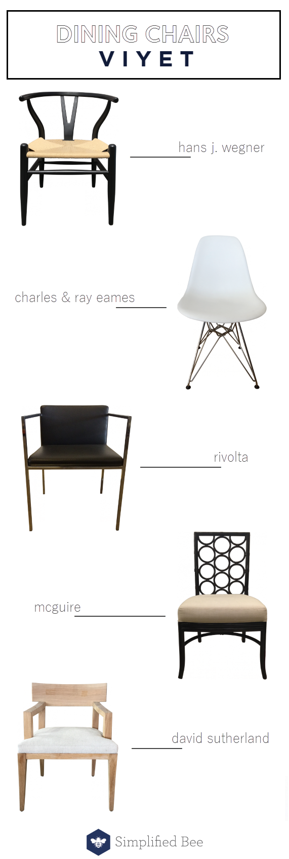 dining chairs // viyet